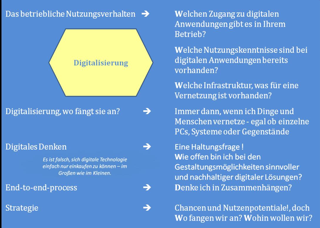Digitalisierung 7 v 11
